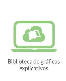 Biblioteca de gráficos explicativos